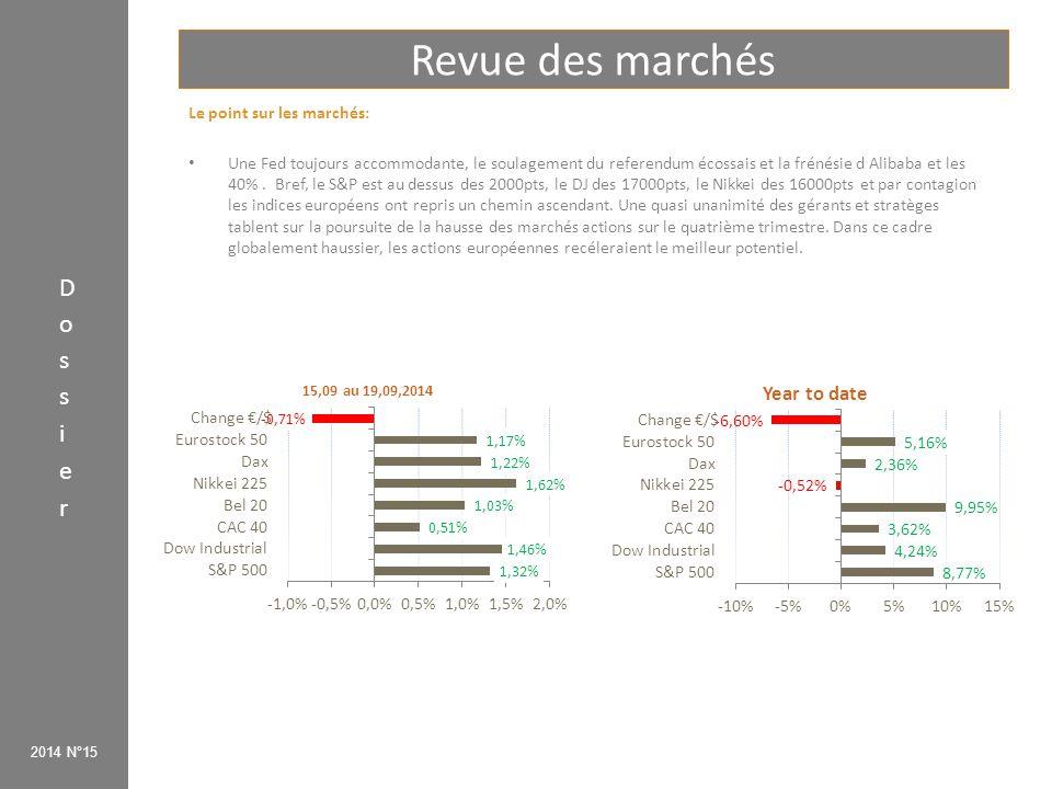 Revue des marchés Dossier Le point sur les marchés: