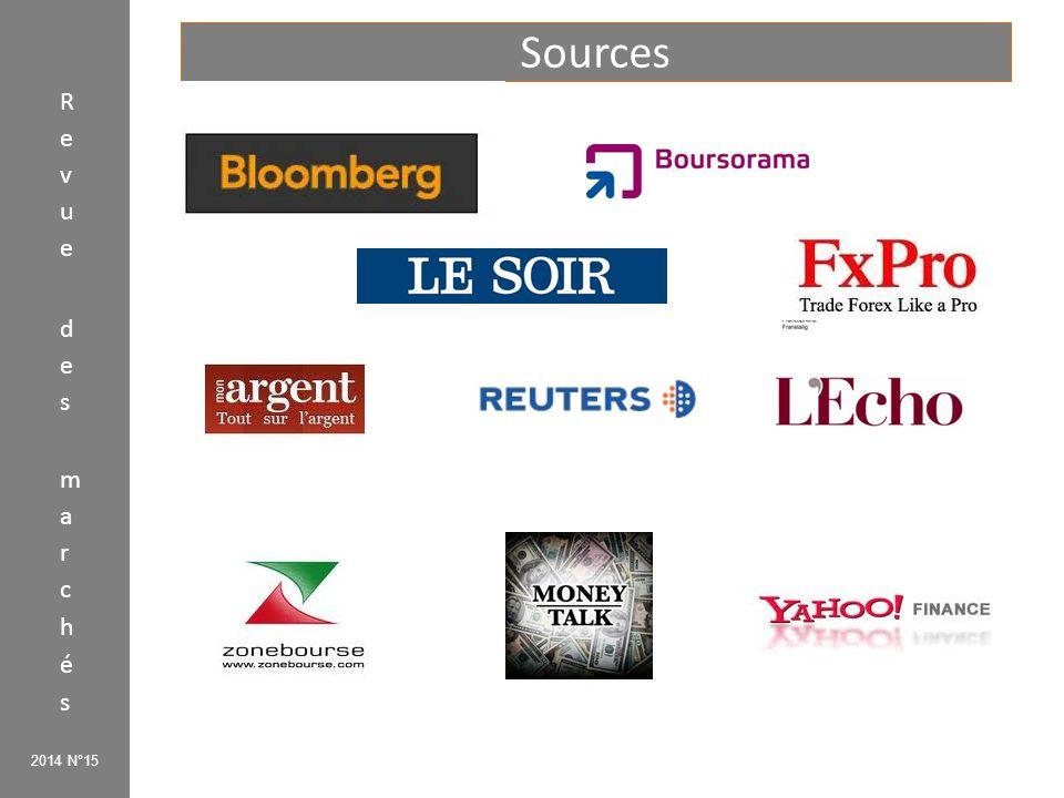Revue des marchés Sources 2014 N°15