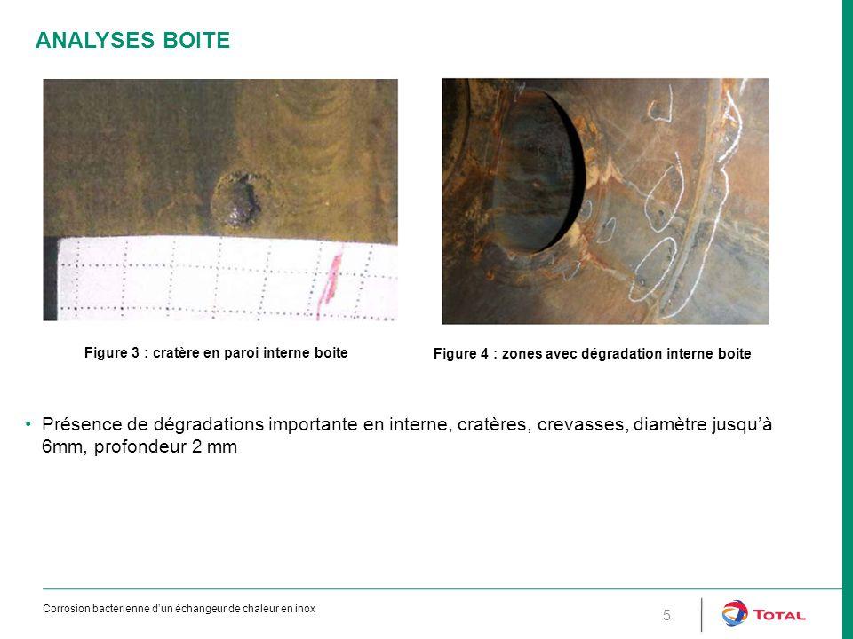 ANALYSES BOITE Figure 2 : Vue macro d'un tube en externe. Figure 3 : cratère en paroi interne boite.