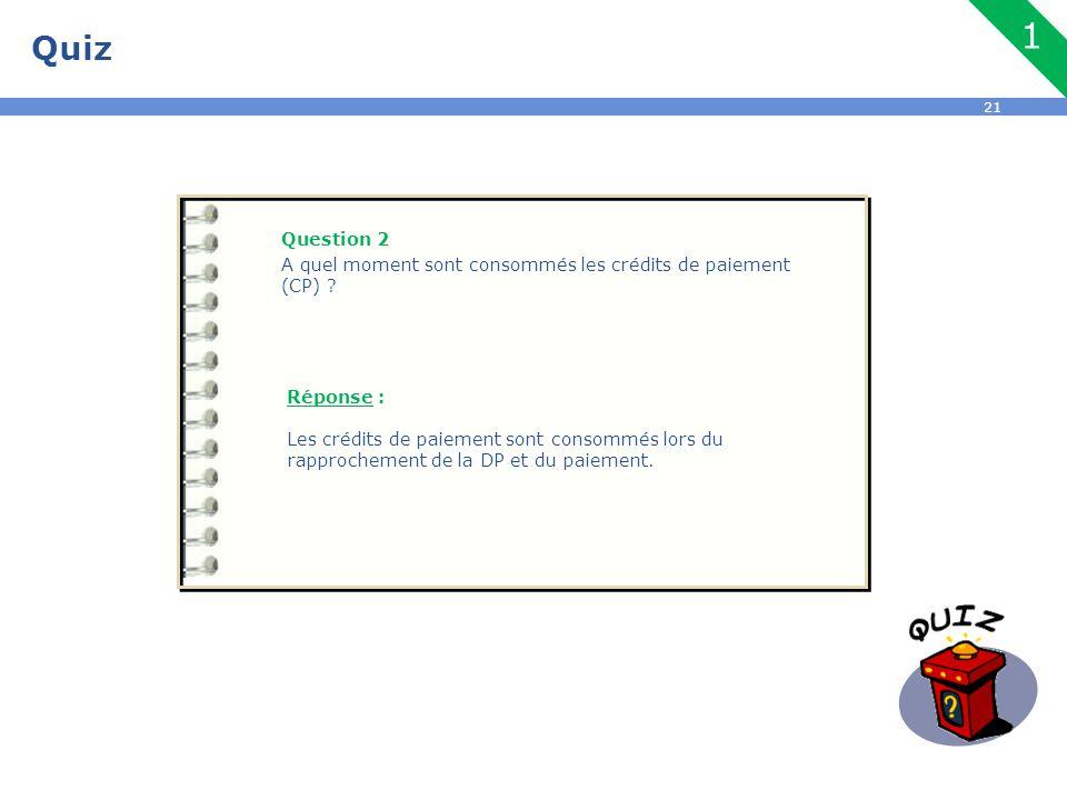 Quiz 1. Question 2. A quel moment sont consommés les crédits de paiement (CP) Réponse :