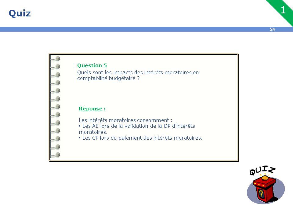 Quiz 1. Question 5. Quels sont les impacts des intérêts moratoires en comptabilité budgétaire Réponse :