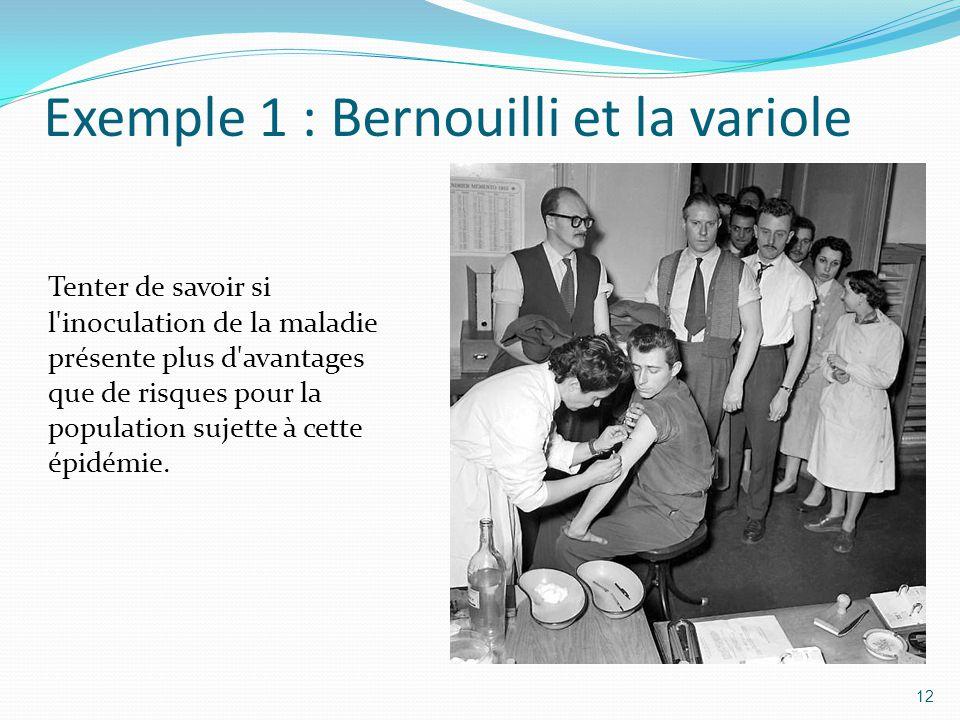 Exemple 1 : Bernouilli et la variole