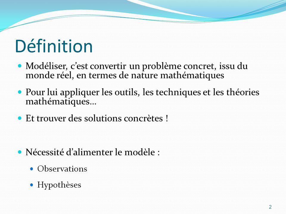 22 Solutions concrètes : prédire l'évolution de l'épidémie, l'efficacité des actions envisagés… Définition.