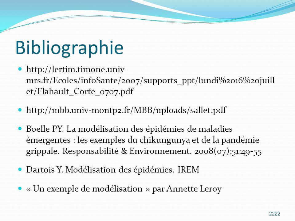 22222222 Leroy A. Un exemple de modélisation. Bulletin vert de l'APMEP n°459. Bibliographie.