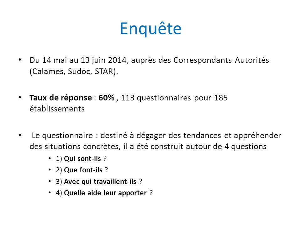 Enquête Du 14 mai au 13 juin 2014, auprès des Correspondants Autorités (Calames, Sudoc, STAR).
