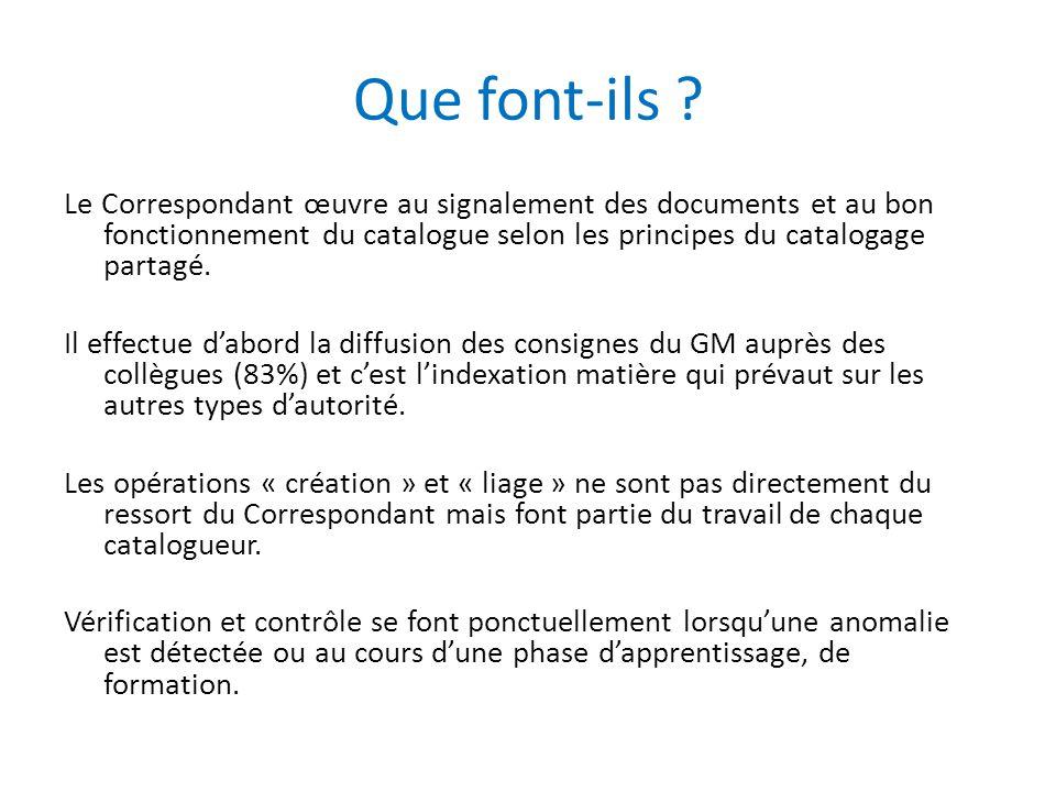 Que font-ils Le Correspondant œuvre au signalement des documents et au bon fonctionnement du catalogue selon les principes du catalogage partagé.