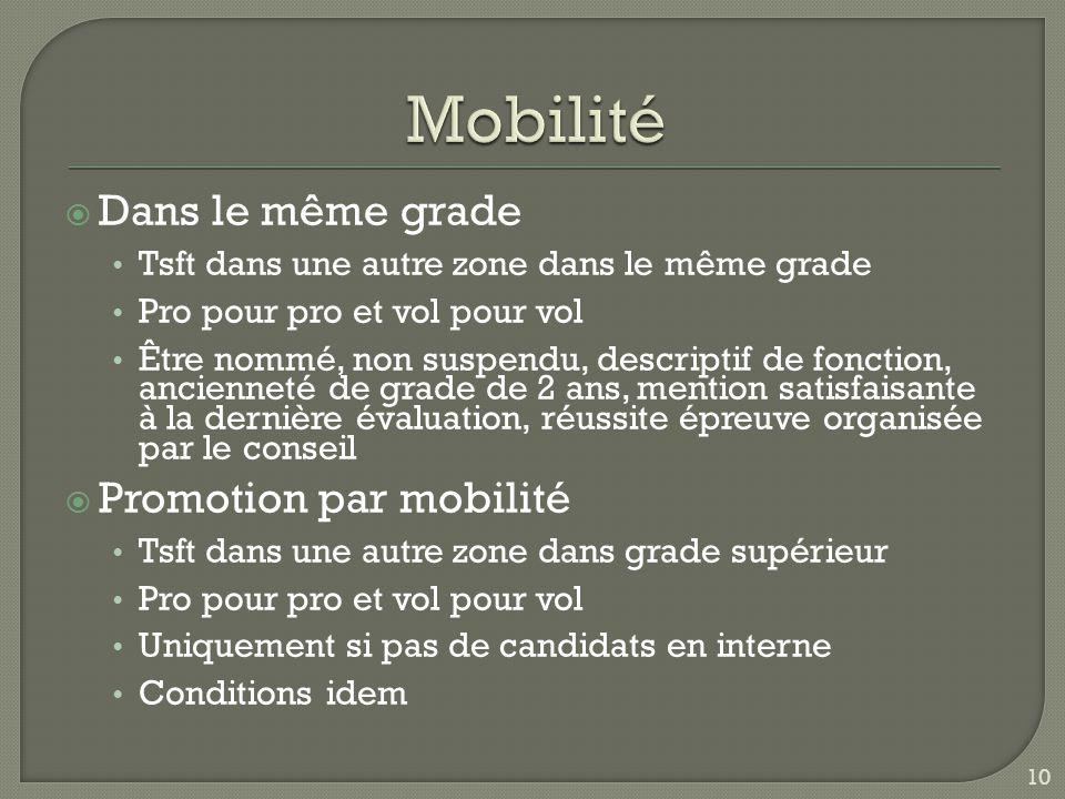 Mobilité Dans le même grade Promotion par mobilité