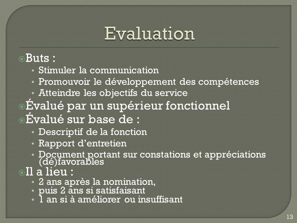 Evaluation Buts : Évalué par un supérieur fonctionnel