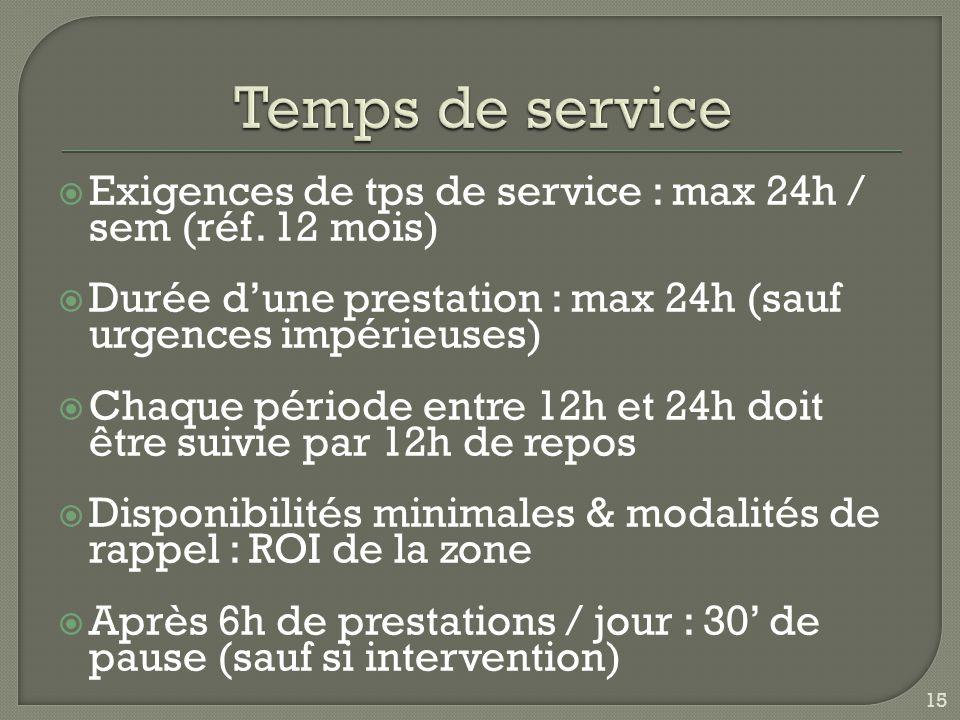 Temps de service Exigences de tps de service : max 24h / sem (réf. 12 mois) Durée d'une prestation : max 24h (sauf urgences impérieuses)