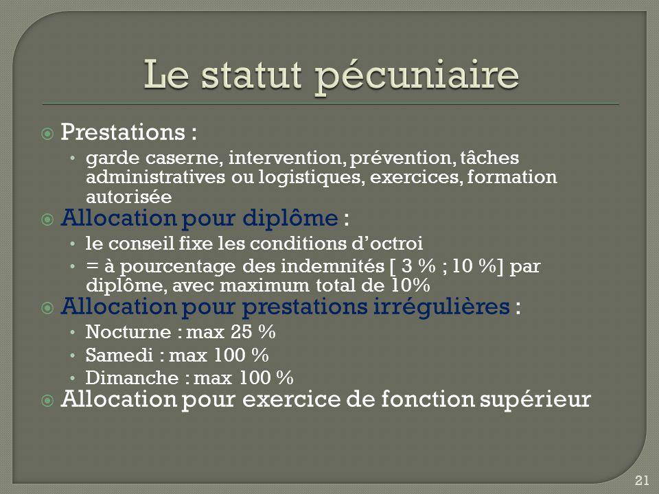Le statut pécuniaire Prestations : Allocation pour diplôme :