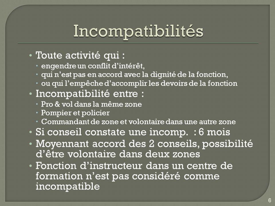 Incompatibilités Toute activité qui : Incompatibilité entre :