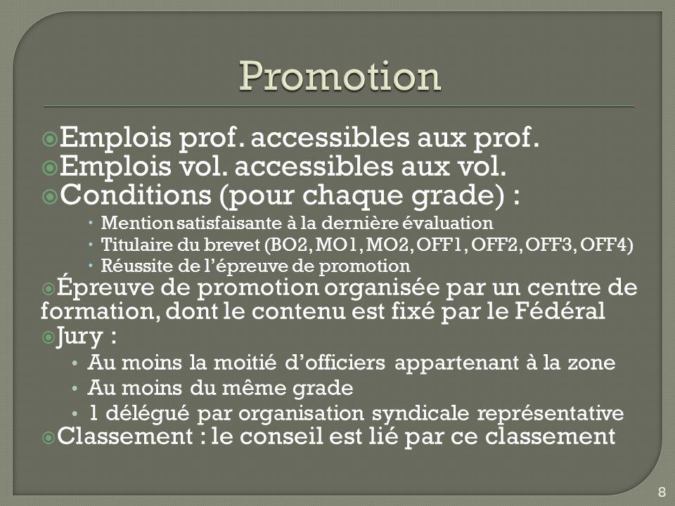 Promotion Emplois prof. accessibles aux prof.