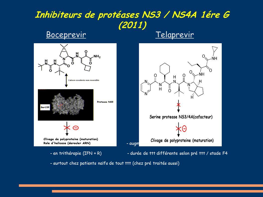 Inhibiteurs de protéases NS3 / NS4A 1ére G (2011)