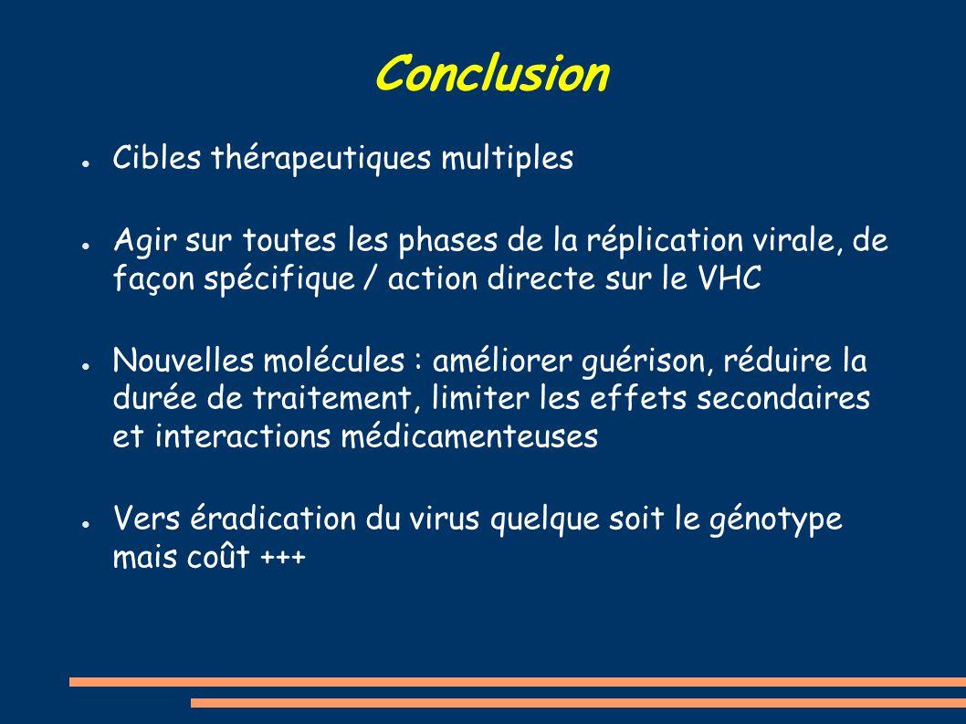 Conclusion Cibles thérapeutiques multiples