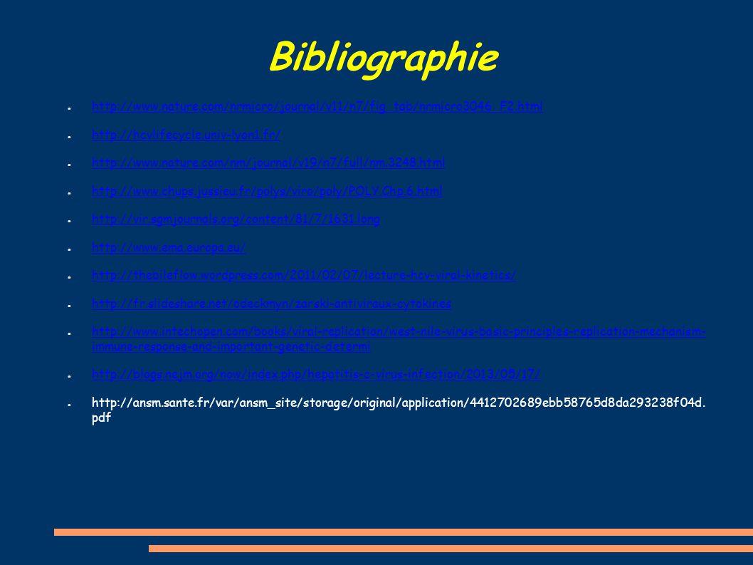 Bibliographie http://www.nature.com/nrmicro/journal/v11/n7/fig_tab/nrmicro3046_F2.html. http://hcvlifecycle.univ-lyon1.fr/