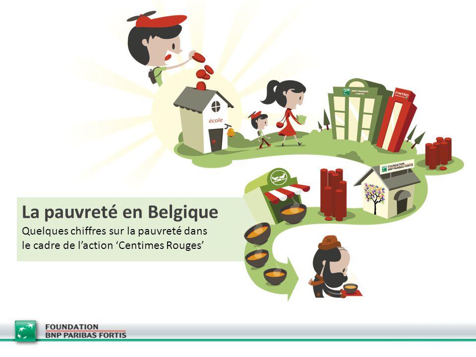La pauvreté en Belgique