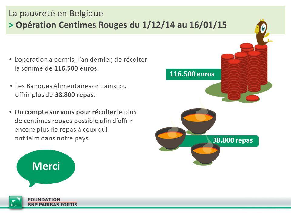 La pauvreté en Belgique > Opération Centimes Rouges du 1/12/14 au 16/01/15