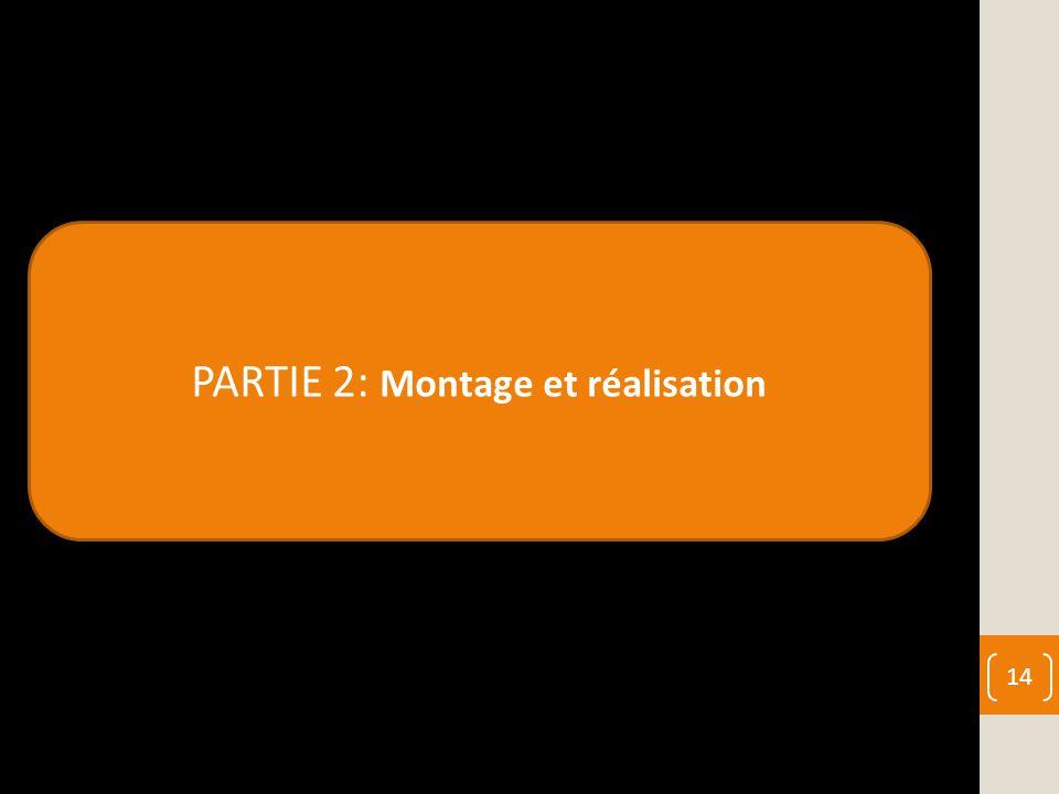 PARTIE 2: Montage et réalisation