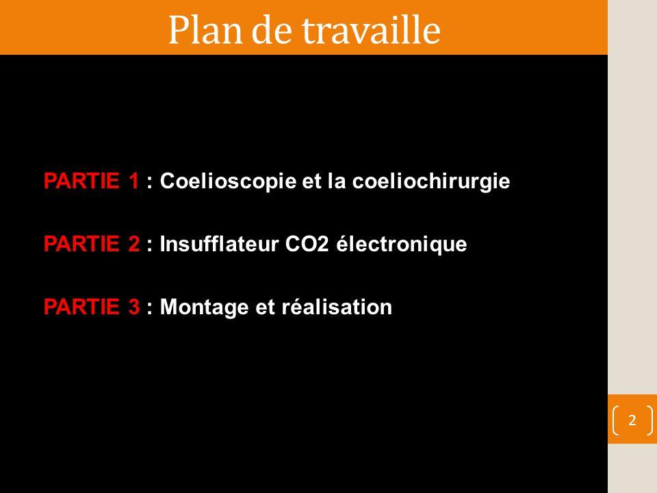 Plan de travaille PARTIE 1 : Coelioscopie et la coeliochirurgie PARTIE 2 : Insufflateur CO2 électronique PARTIE 3 : Montage et réalisation