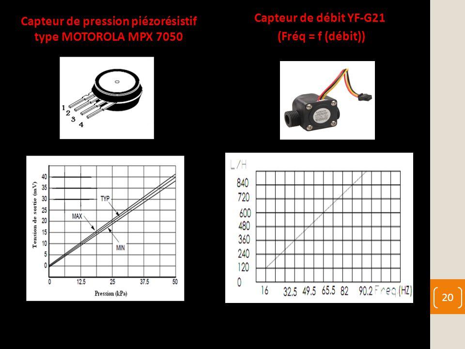 Capteur de pression piézorésistif type MOTOROLA MPX 7050