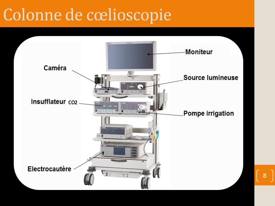 Colonne de cœlioscopie