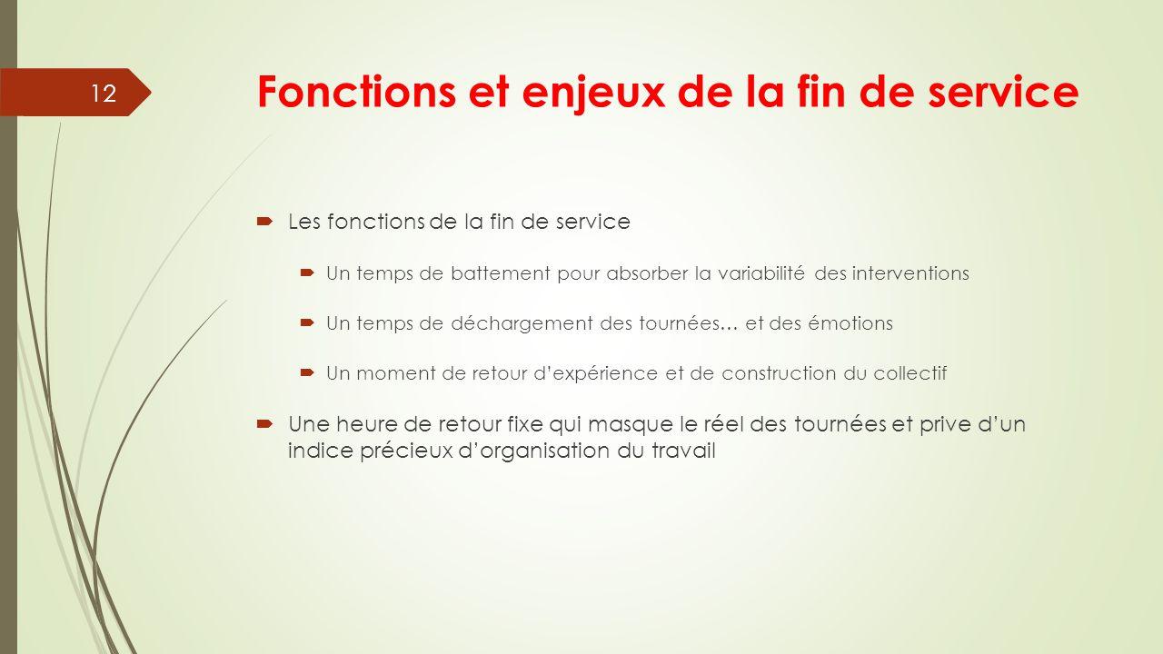 Fonctions et enjeux de la fin de service