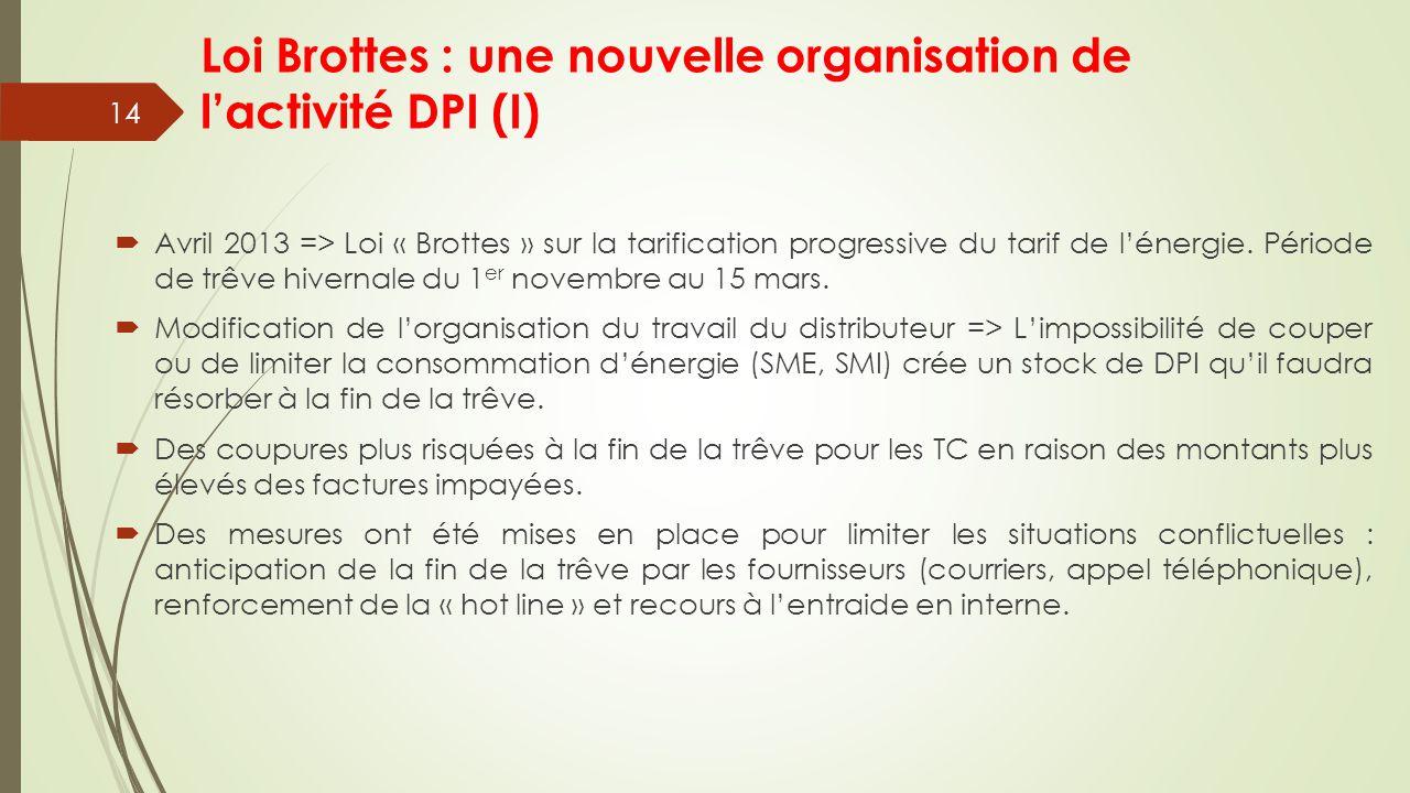 Loi Brottes : une nouvelle organisation de l'activité DPI (I)