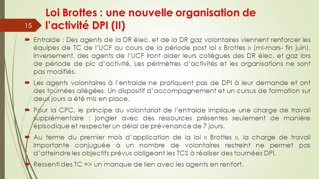 Loi Brottes : une nouvelle organisation de l'activité DPI (II)