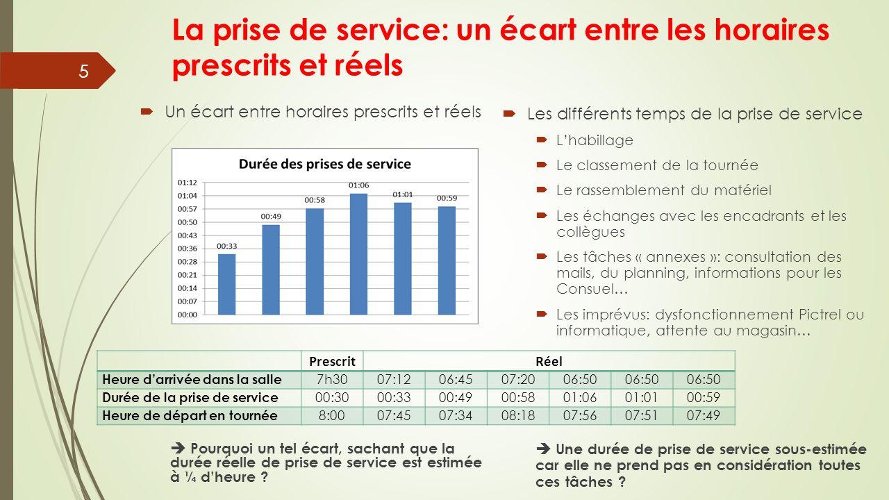 La prise de service: un écart entre les horaires prescrits et réels