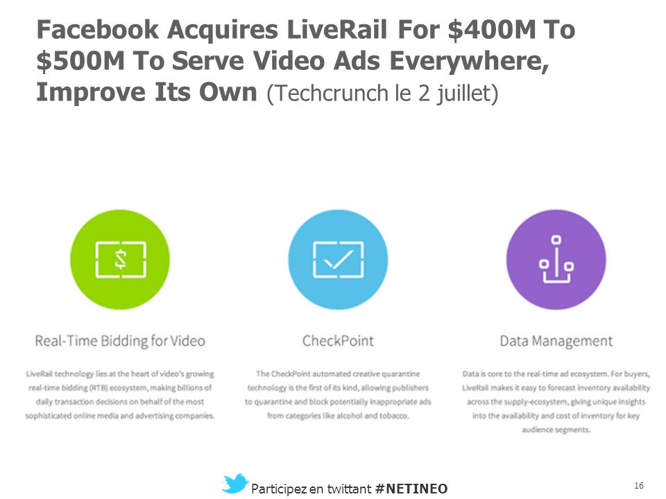 Facebook Acquires LiveRail For $400M To $500M To Serve Video Ads Everywhere, Improve Its Own (Techcrunch le 2 juillet)