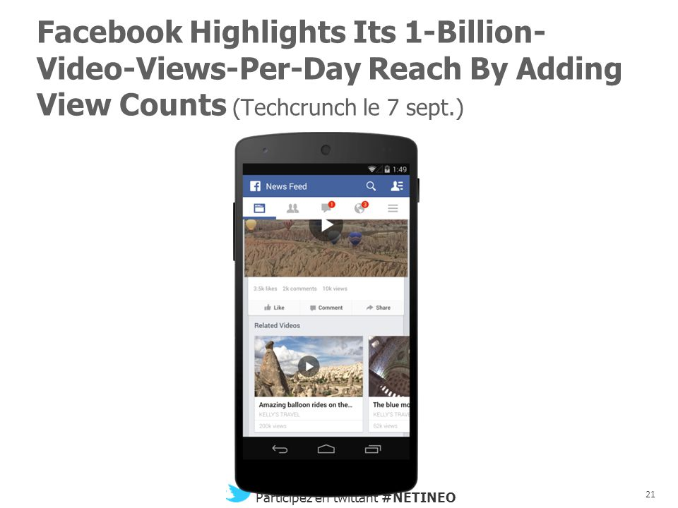 Facebook Highlights Its 1-Billion-Video-Views-Per-Day Reach By Adding View Counts (Techcrunch le 7 sept.)