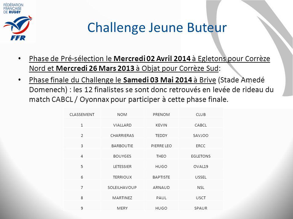 Challenge Jeune Buteur