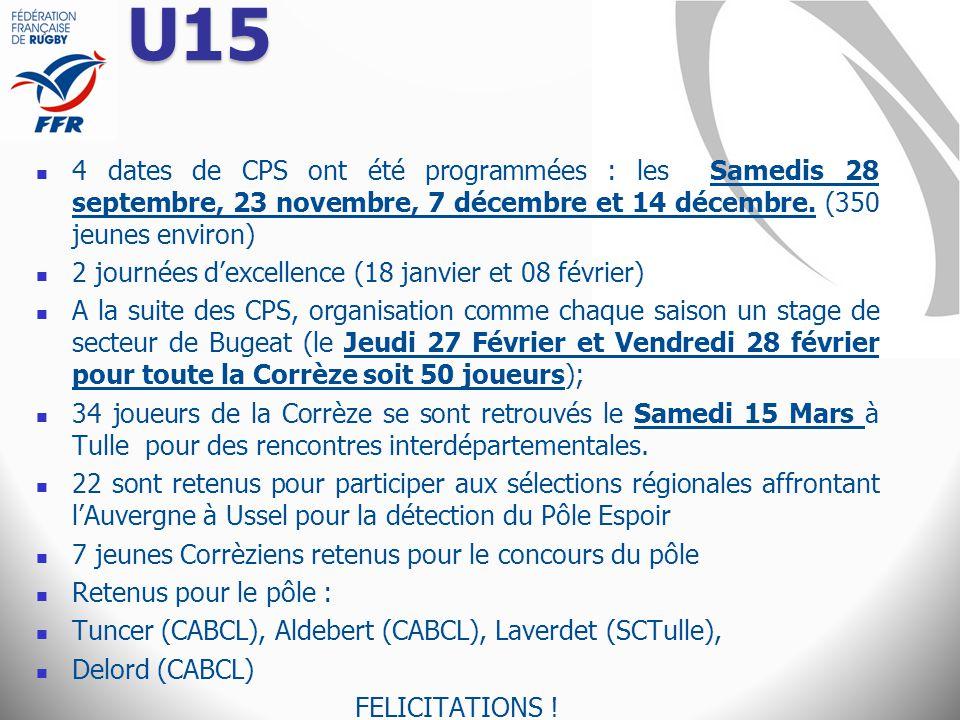 U15 4 dates de CPS ont été programmées : les Samedis 28 septembre, 23 novembre, 7 décembre et 14 décembre. (350 jeunes environ)