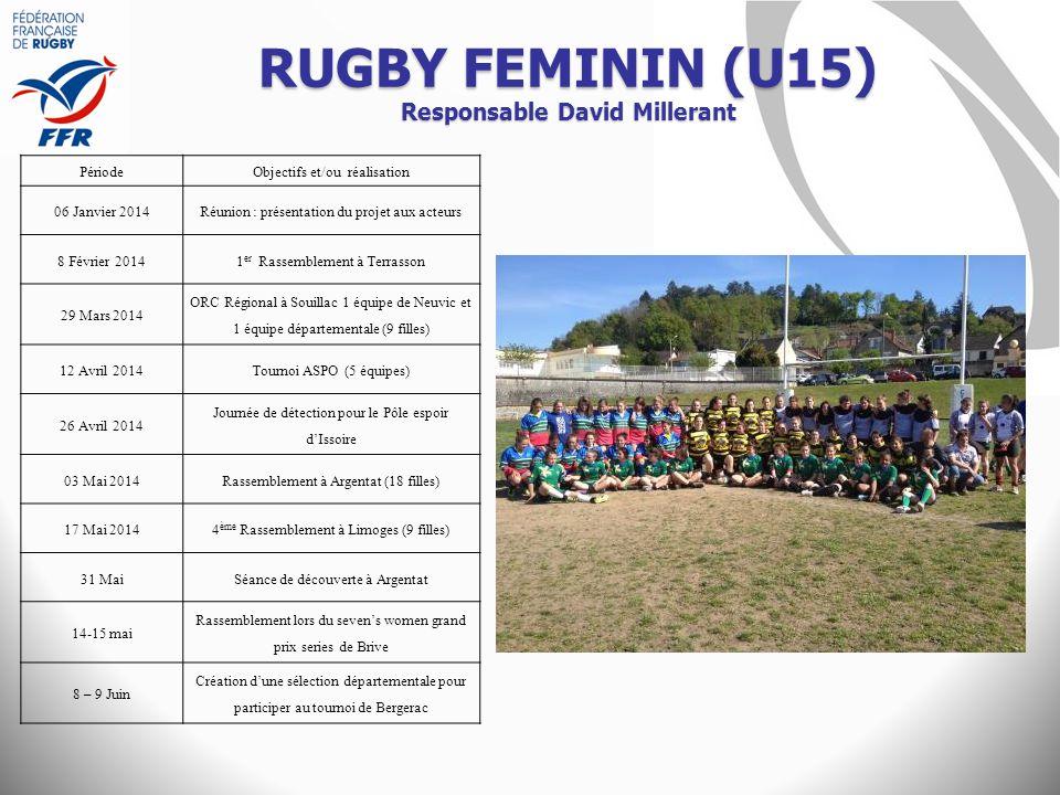 RUGBY FEMININ (U15) Responsable David Millerant