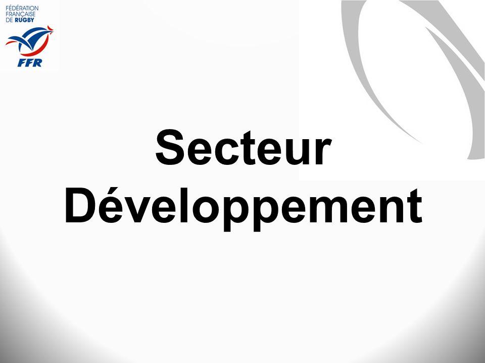 Secteur Développement