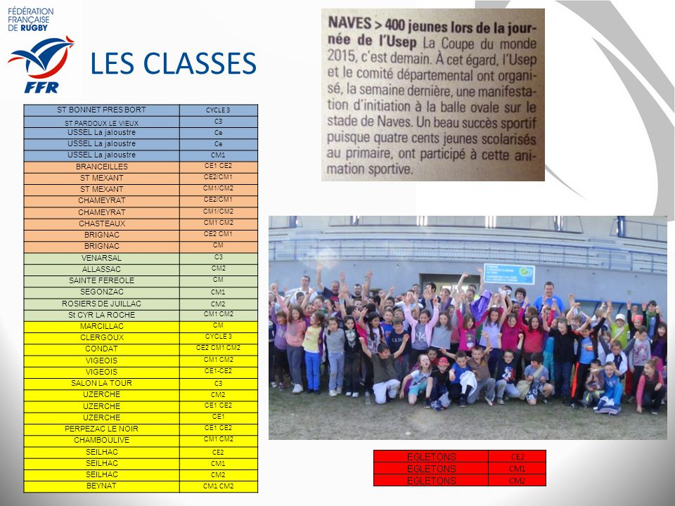 LES CLASSES ST BONNET PRES BORT CYCLE 3 C3 USSEL La jaloustre Ce CM1