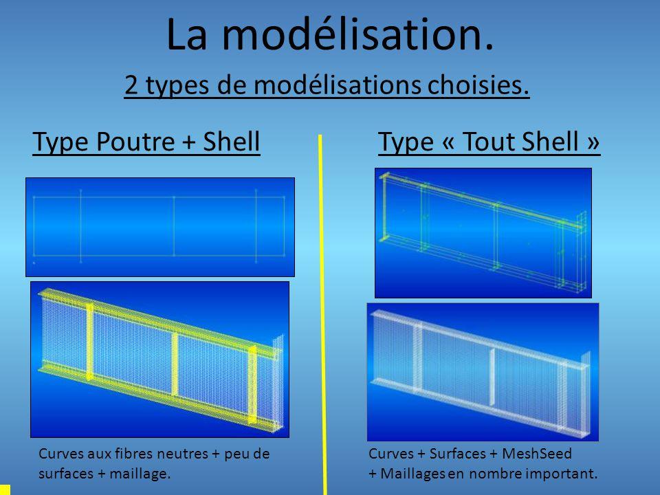 2 types de modélisations choisies.