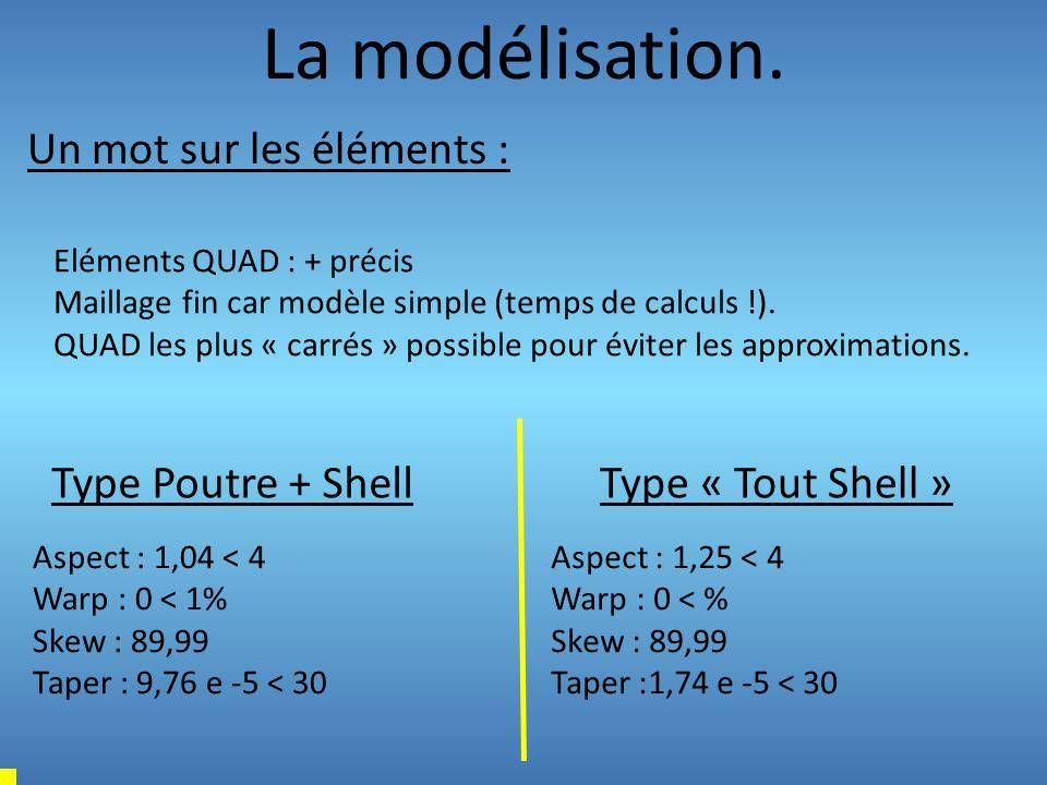 La modélisation. Un mot sur les éléments : Type Poutre + Shell
