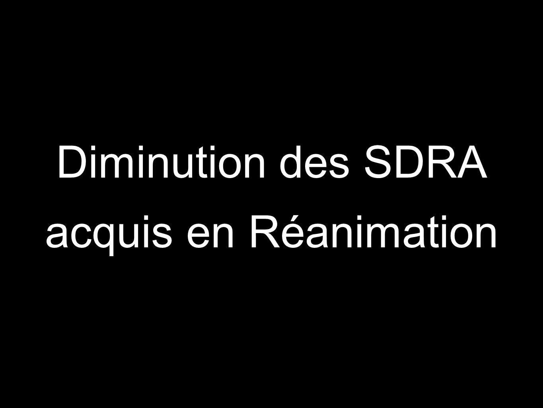 Diminution des SDRA acquis en Réanimation