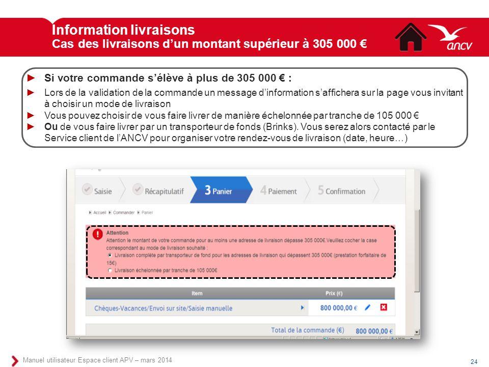 Information livraisons Cas des livraisons d'un montant supérieur à 305 000 €