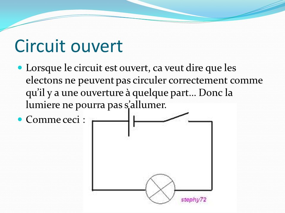 Circuit ouvert