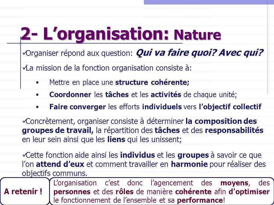 2- L'organisation: Nature