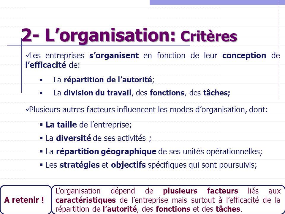 2- L'organisation: Critères