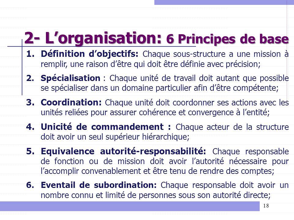 2- L'organisation: 6 Principes de base