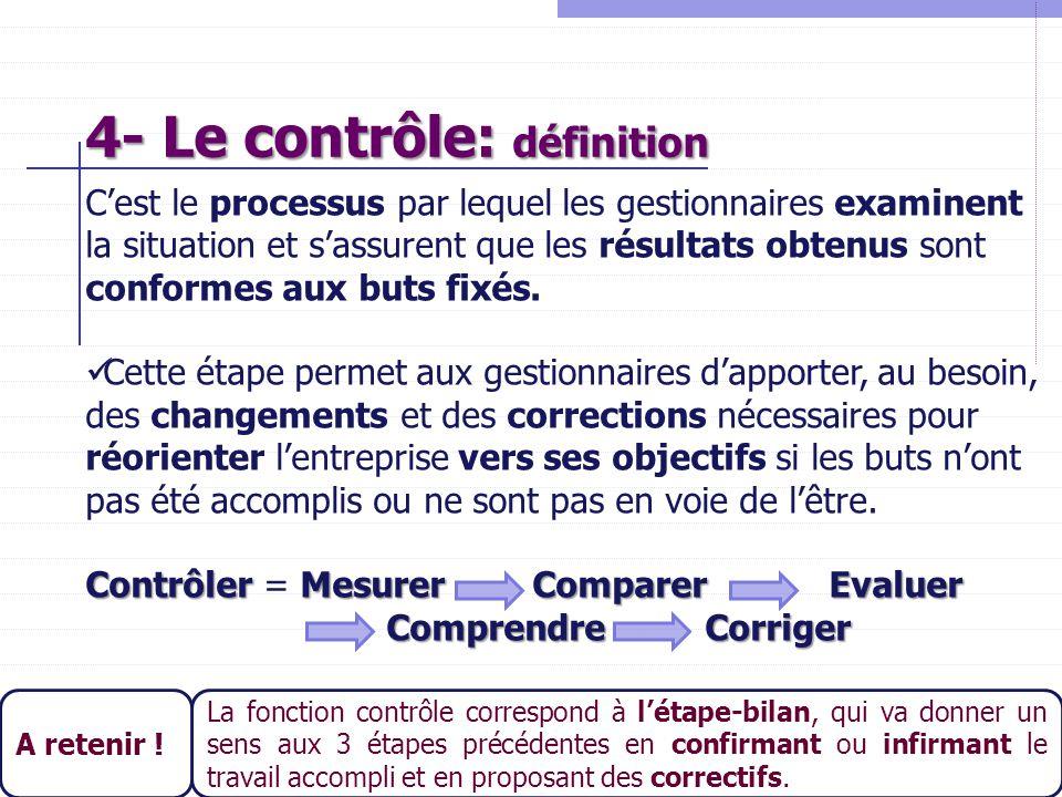 4- Le contrôle: définition