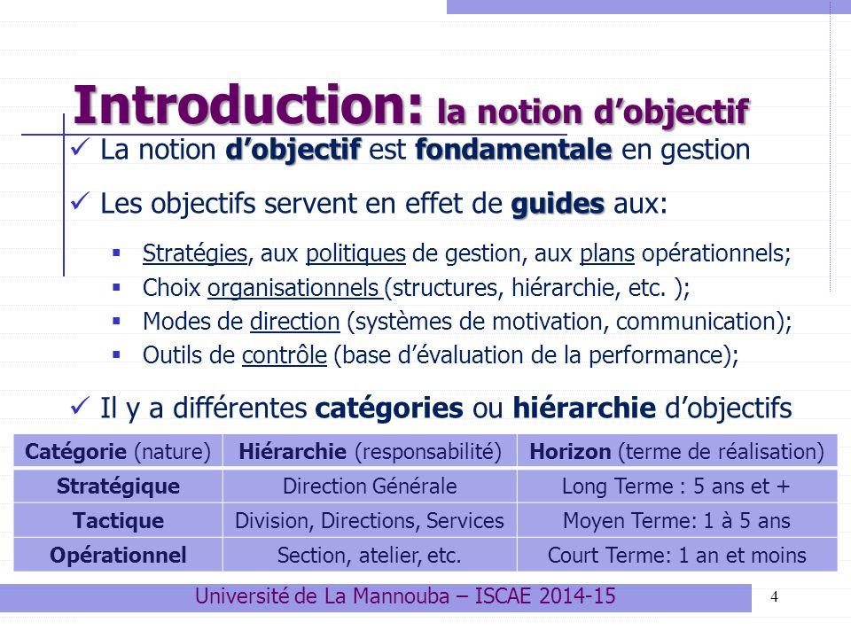Introduction: la notion d'objectif