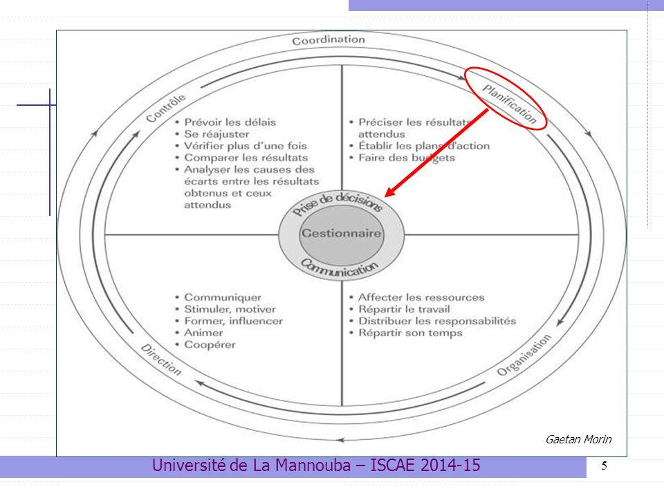 1- La planification: sa place dans le processus