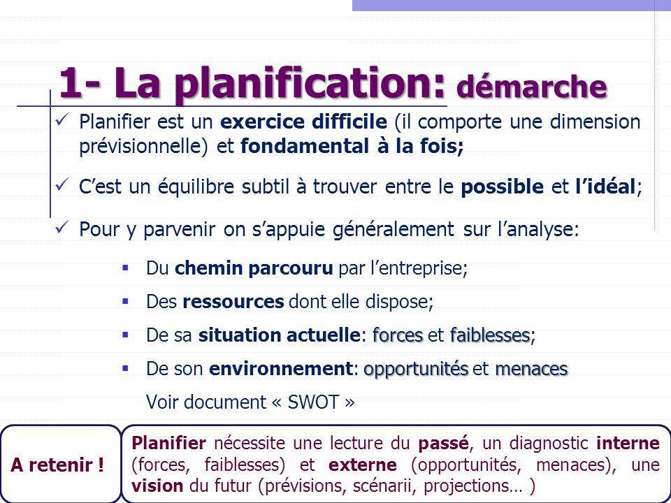 1- La planification: démarche