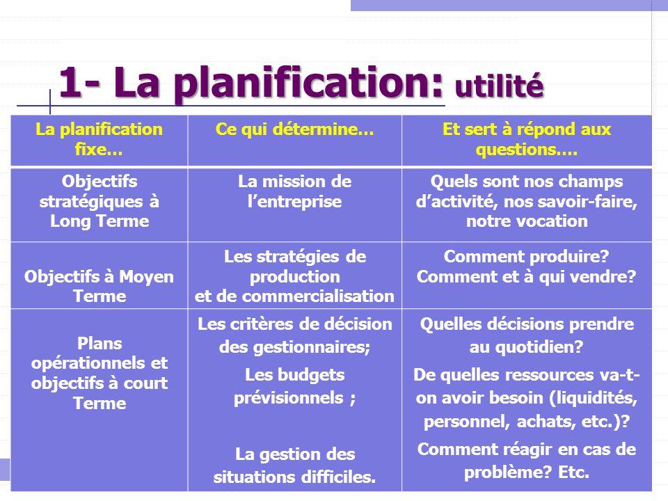 1- La planification: utilité