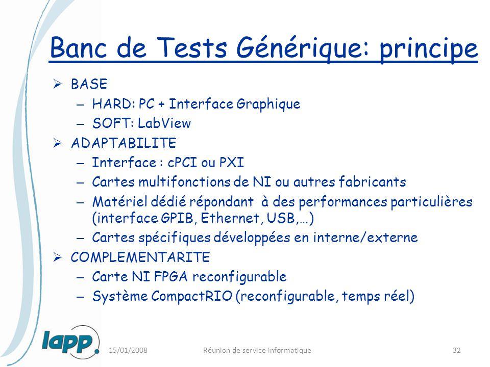 Banc de Tests Générique: principe
